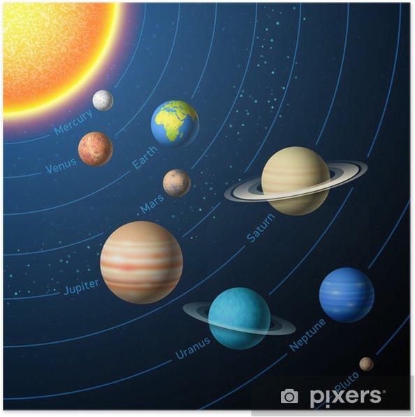 Poster Solar System planeten - Heelal