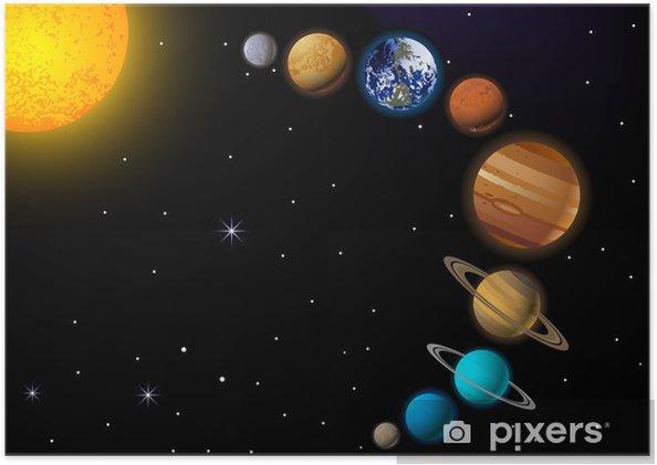 Póster Solar system - Destinos