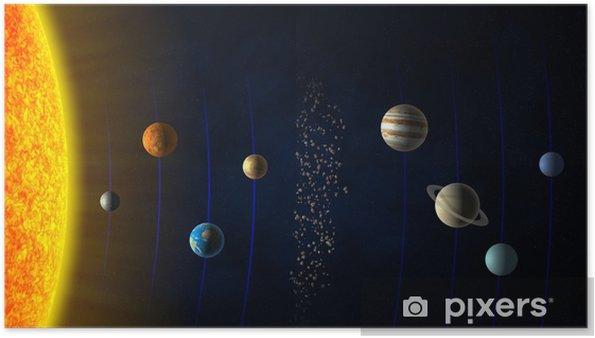 Póster Solar system - Espacio exterior