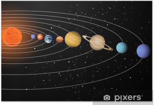 Solar system Poster - Outer Space