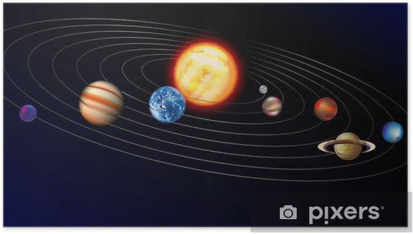Poster Soleil - Planeten