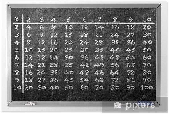 poster table de multiplication pixers nous vivons pour changer. Black Bedroom Furniture Sets. Home Design Ideas