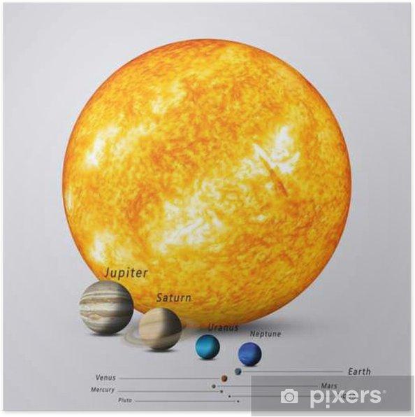Poster Zon In vergelijking met Planeten - Wetenschap