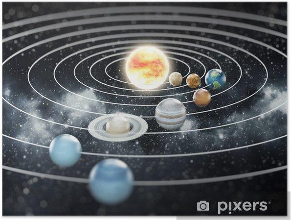 Poster Zonnestelsel illustratie - Stijlen
