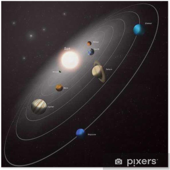 Poster Zonnestelsel illustratie - Wetenschap
