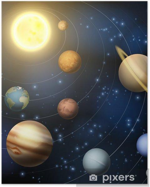 Poster Zonnestelsel planeten illustratie - Melkweg