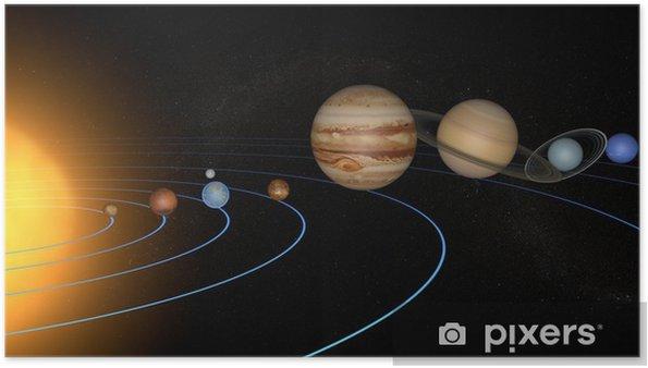 Poster Zonnestelsel planeten ruimte heelal zon - Bestemmingen