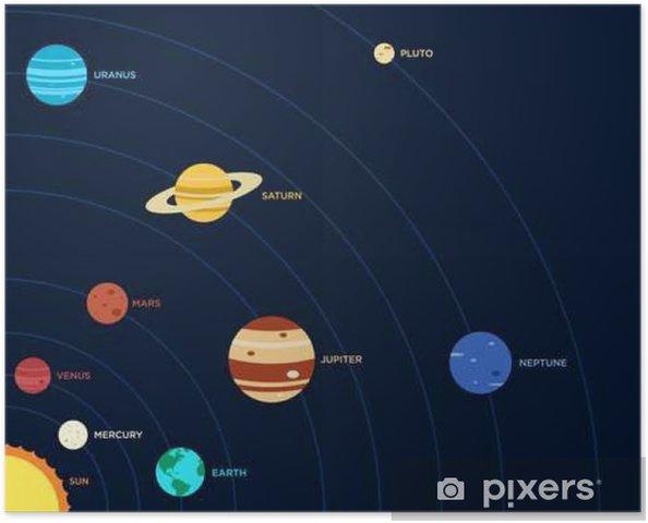 Poster Zonnestelsel plat ontwerp vector illustratie - Wetenschap