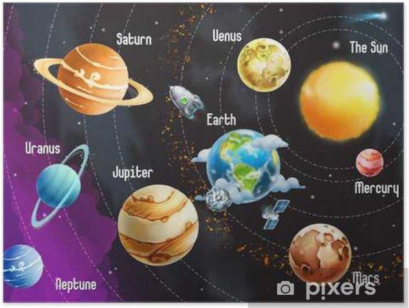 Poster Zonnestelsel van planeten, vector illustratie horizontale - Wetenschap