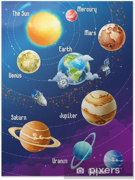 Poster Zonnestelsel van planeten, vector illustratie verticaal - Ruimte