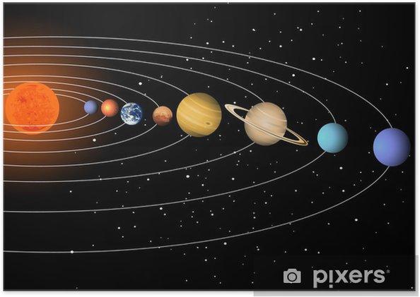 Poster Zonnestelsel - Ruimte
