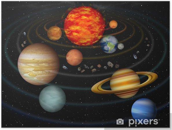 Poster Zonnestelsel - Venus