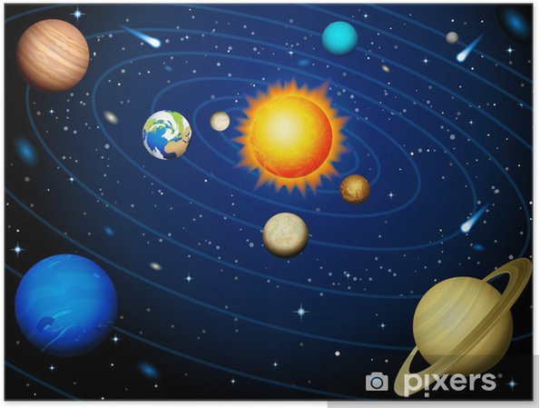 Poster Zonnestelsel - Heelal