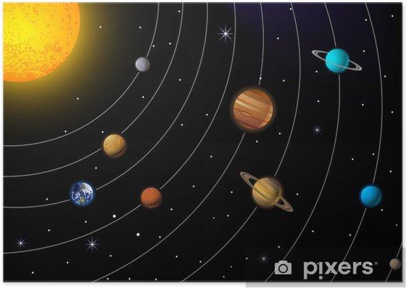 Poster Zonnestelsel - Bestemmingen