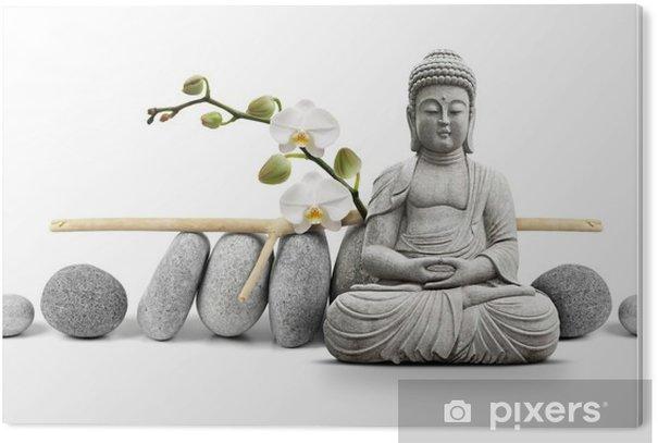PVC Print Boeddha en Welzijn - Stijlen