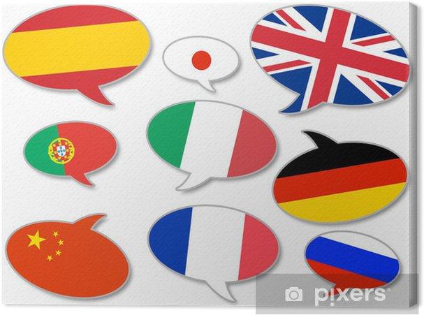 Quadro Su Tela Traduzione Lapprendimento Delle Lingue Straniere