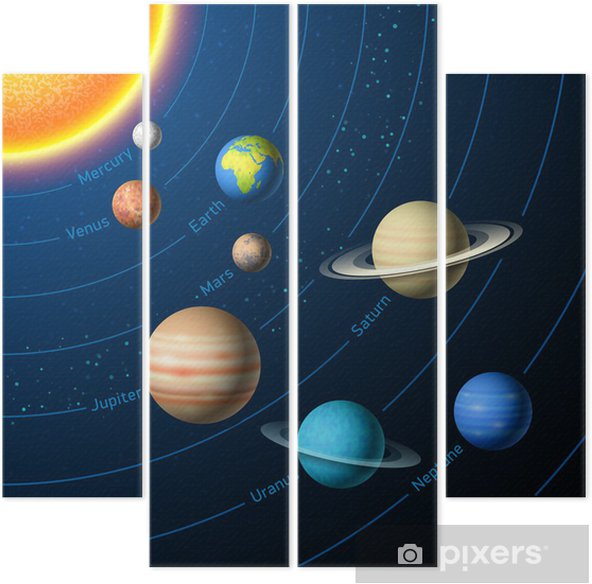 Solar System planets Quadriptych - Universe