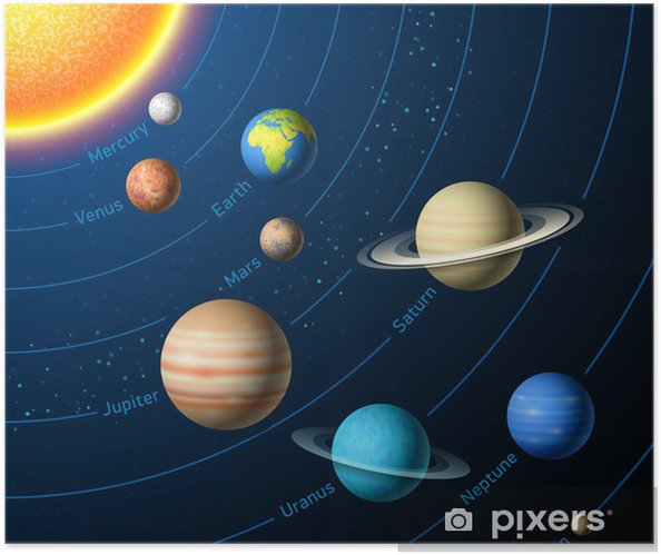 Solar System planets Self-Adhesive Poster - Universe