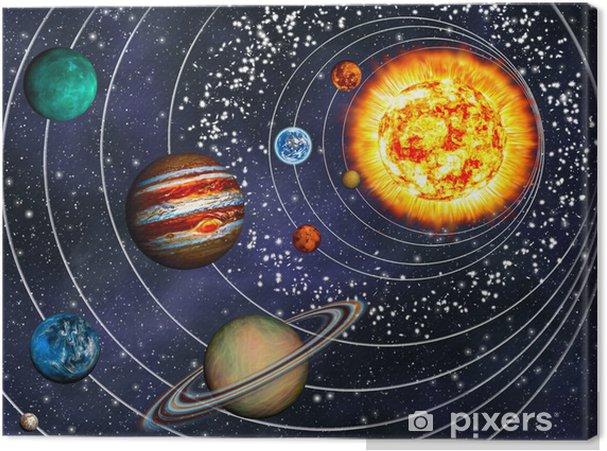 Tableau sur toile 3D Solar System: 9 planètes sur leurs orbites - Univers