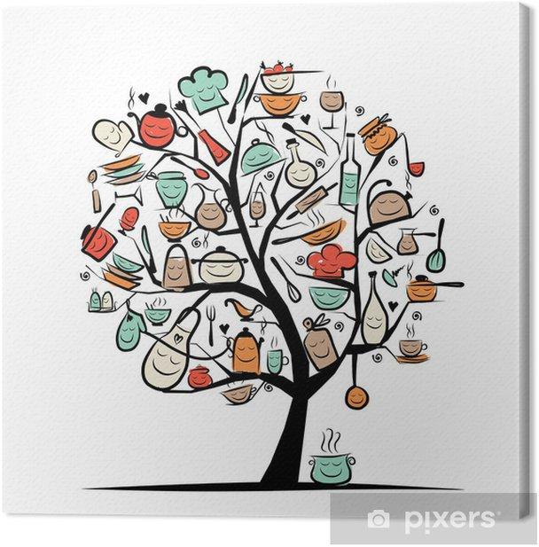 Tableau Sur Toile Art Tree Avec Des Ustensiles De Cuisine Dessin