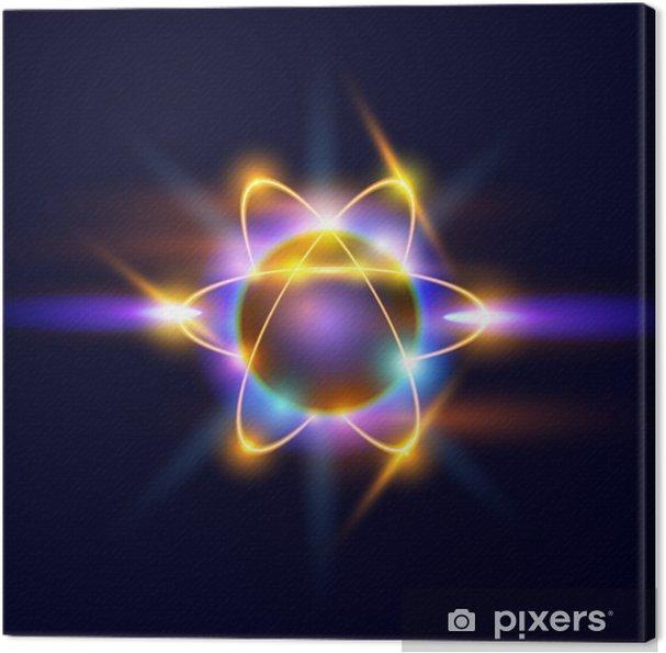 Tableau sur toile Atome - Sciences fondamentales et appliquées