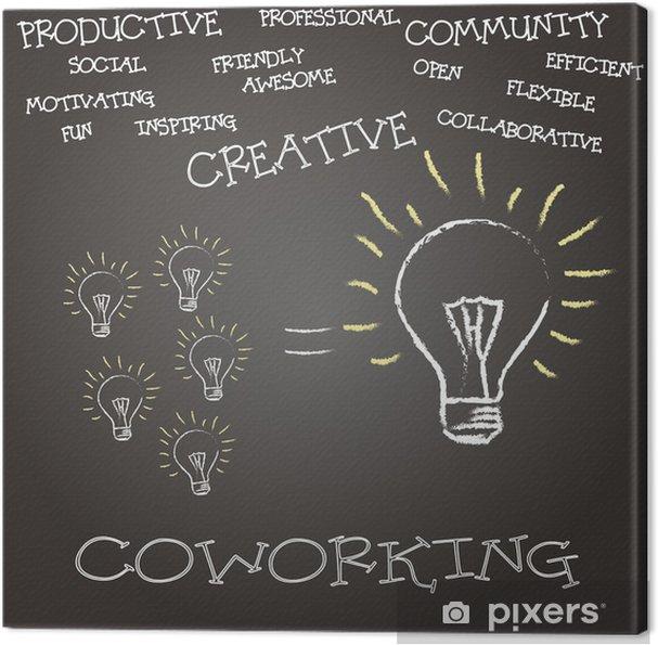 Tableau sur toile Coworking Concepto - Concepts