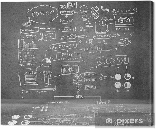 Tableau sur toile Global Concept. - Business