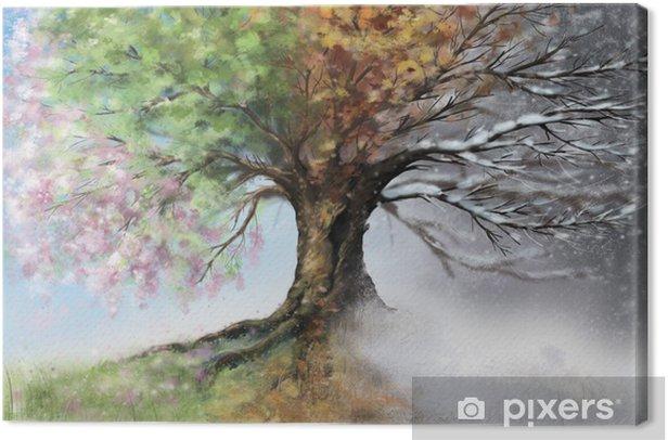 Tableau sur toile Illustration numérique de quatre arbres de saisons - iStaging