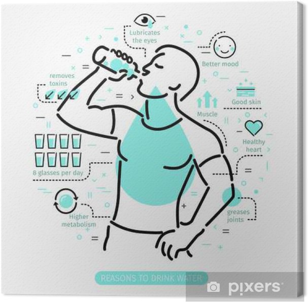 Tableau sur toile L'eau potable Man - Ressources graphiques