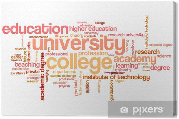 Tableau sur toile L'éducation de l'Université - nuage de mots - Signes et symboles
