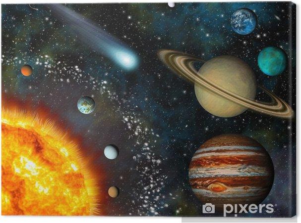 Tableau sur toile Réaliste 3D Wallpaper du système solaire - Univers