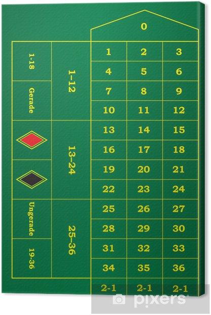 Tableau sur toile Roulette Tisch Deutsch 2 - Divertissements