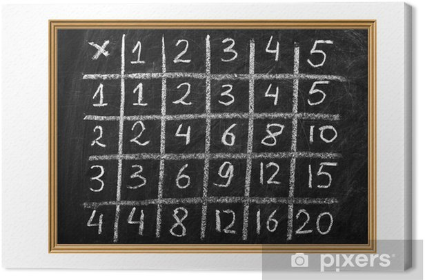 Tableau sur toile Table de multiplication - Education