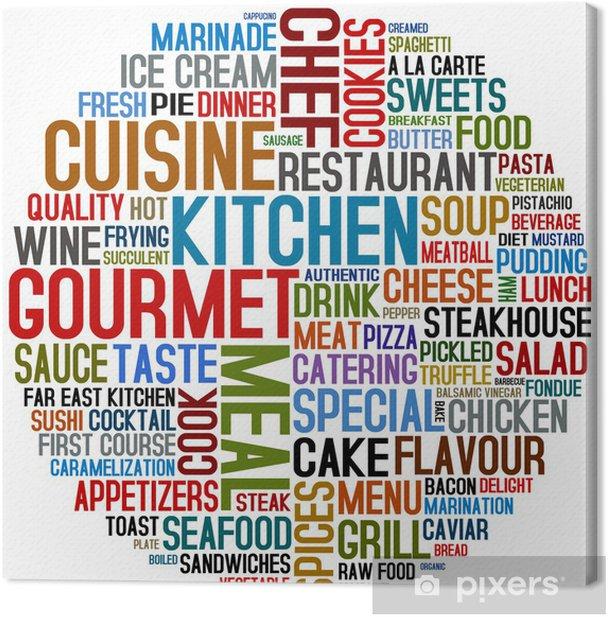 Tableau sur toile Une cuisine gastronomique et - Sticker mural