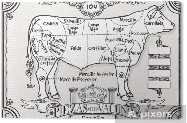 Tableau sur toile Vintage page de coupe espagnole de boeuf - Vente