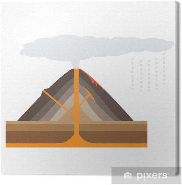 Tableau sur toile Volcan isolé sur fond blanc (vecteur) - Merveilles naturelles