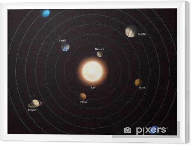 Tavla i Ram Solsystem - Vetenskap