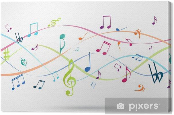 Tuval Baskı Renkli Müzik notaları ile Öz - Genç kız odası