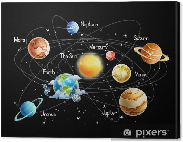 Tuval Baskı Siyah arka plan vektör üzerinde izole Güneş sistemi, - Uzay