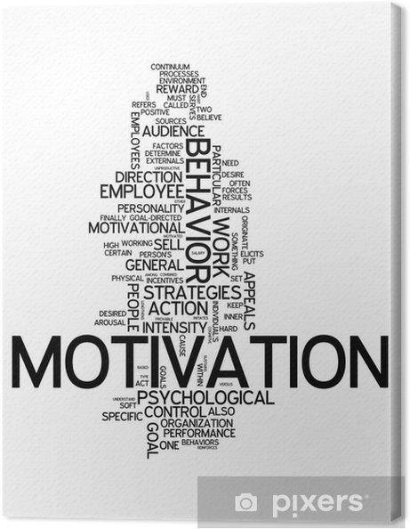 """Tuval Baskı Word Cloud """"Motivasyon"""" - İş konseptleri"""