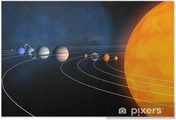 Zelfklevende Poster Compleet zonnestelsel - Ruimte