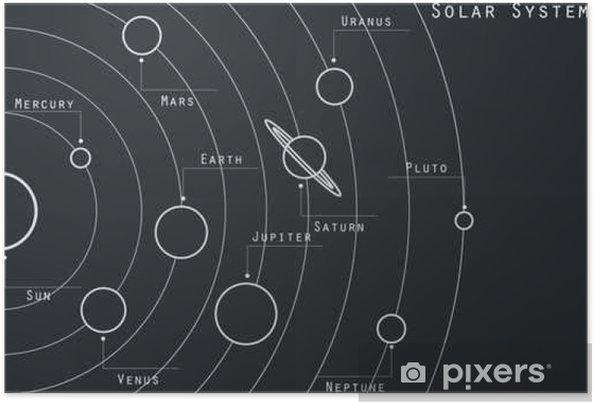 Zelfklevende Poster De planeten van het zonnestelsel illustratie in originele stijl. Vector. - Wetenschap