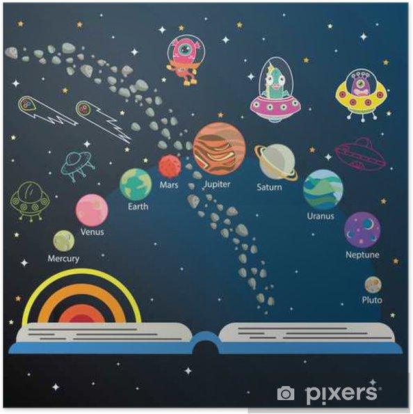 Zelfklevende Poster Het universum kinderen, Infographics, zonnestelsel, planeten vergelijking, Zon en Maan, Galaxies Classification, Kids ruimte leren, Full vector - Wetenschap