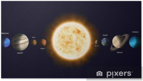 Zelfklevende Poster Zon met Planeten van het zonnestelsel - Wetenschap