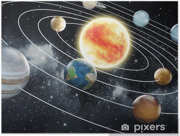 Zelfklevende Poster Zonnestelsel illustratie - Heelal