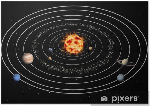 Zelfklevende Poster Zonnestelsel - Ruimte