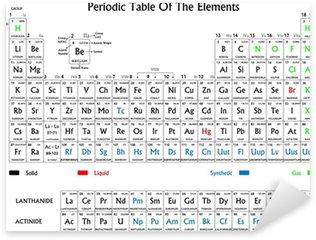 Adesivi chimica pixers viviamo per il cambiamento - Tavola periodica bianco e nero ...