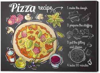 Canvas Italiaanse pizza recept