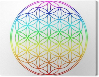Canvas Print Chakra Farben Blume des Lebens