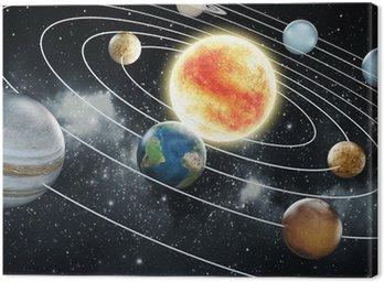 Canvas Print Solar system illustration